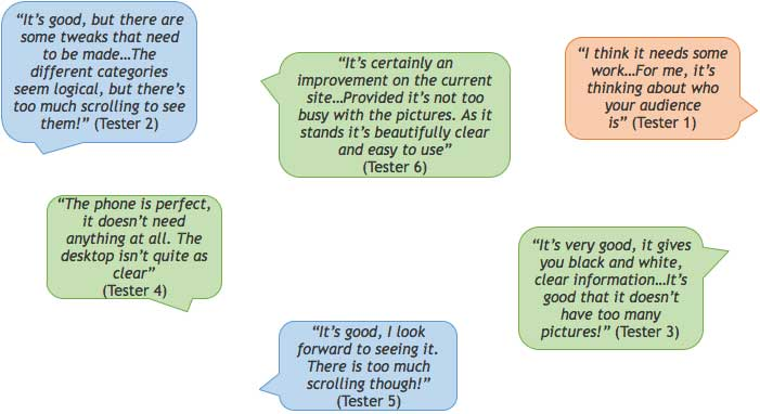 quotes from people affected by dementia