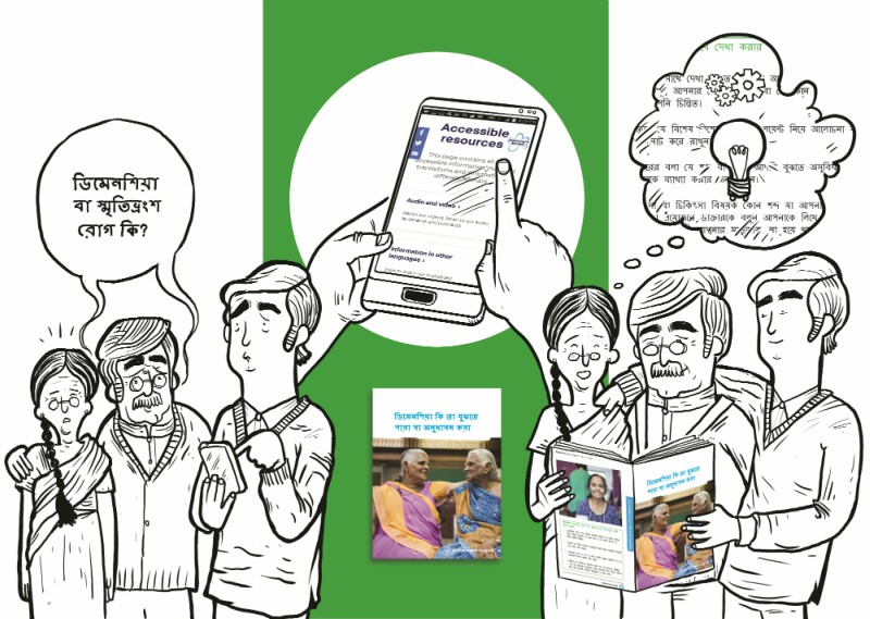 Dementia publications: Translated materials storyboard