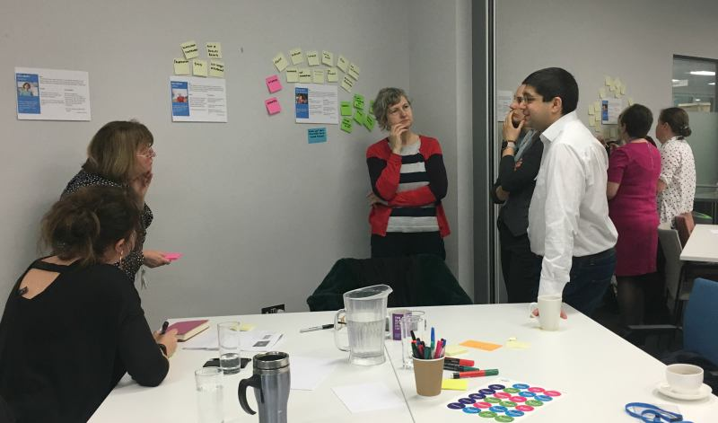 Innovation sprint workshop