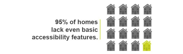 Housing charter infographic